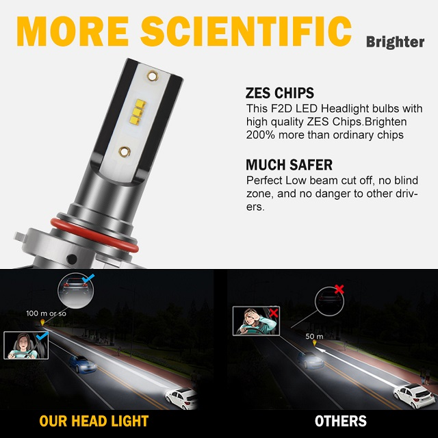 Auto LED Light Conversion Kit Lampen F2D